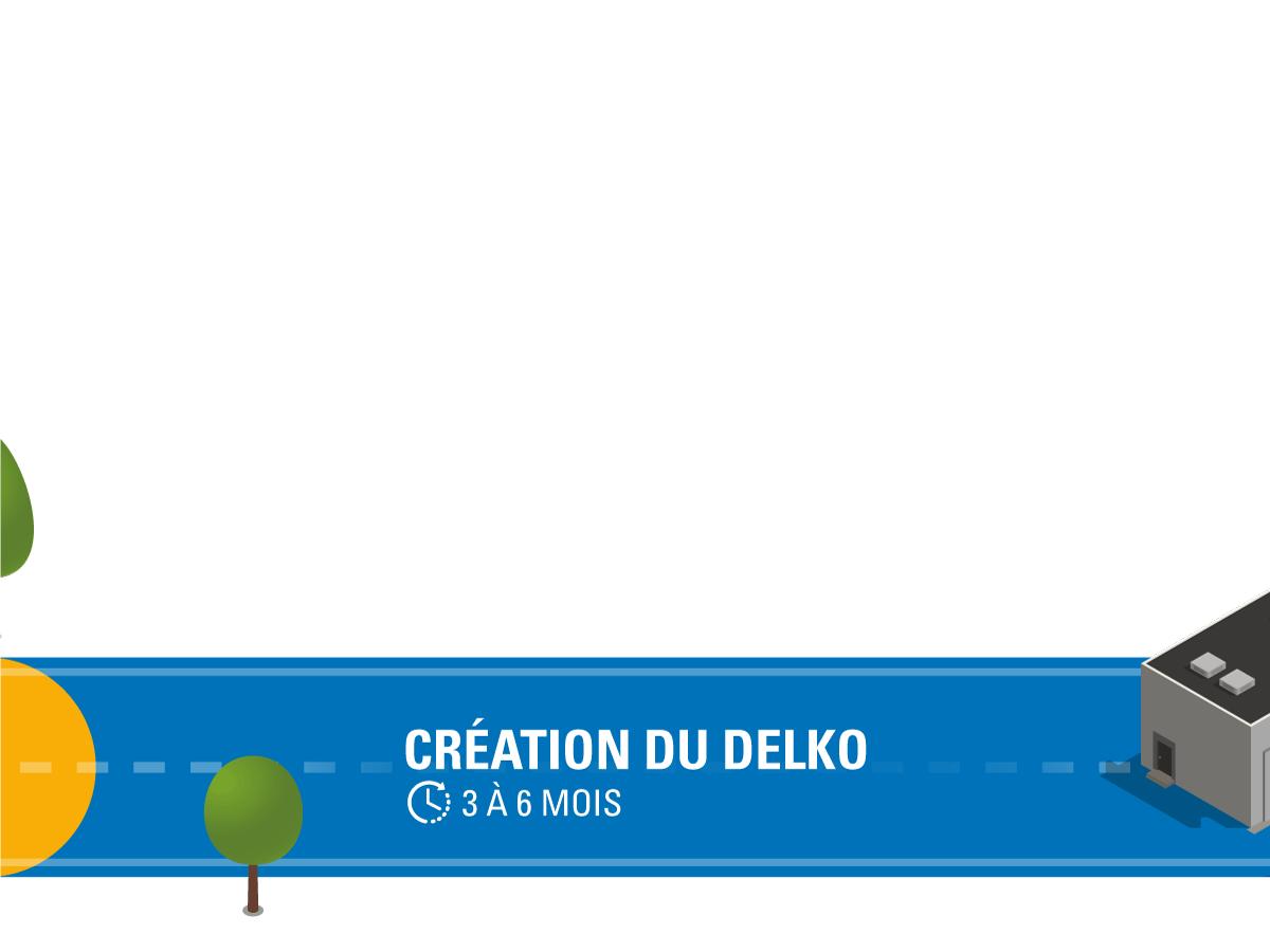 création du Delko